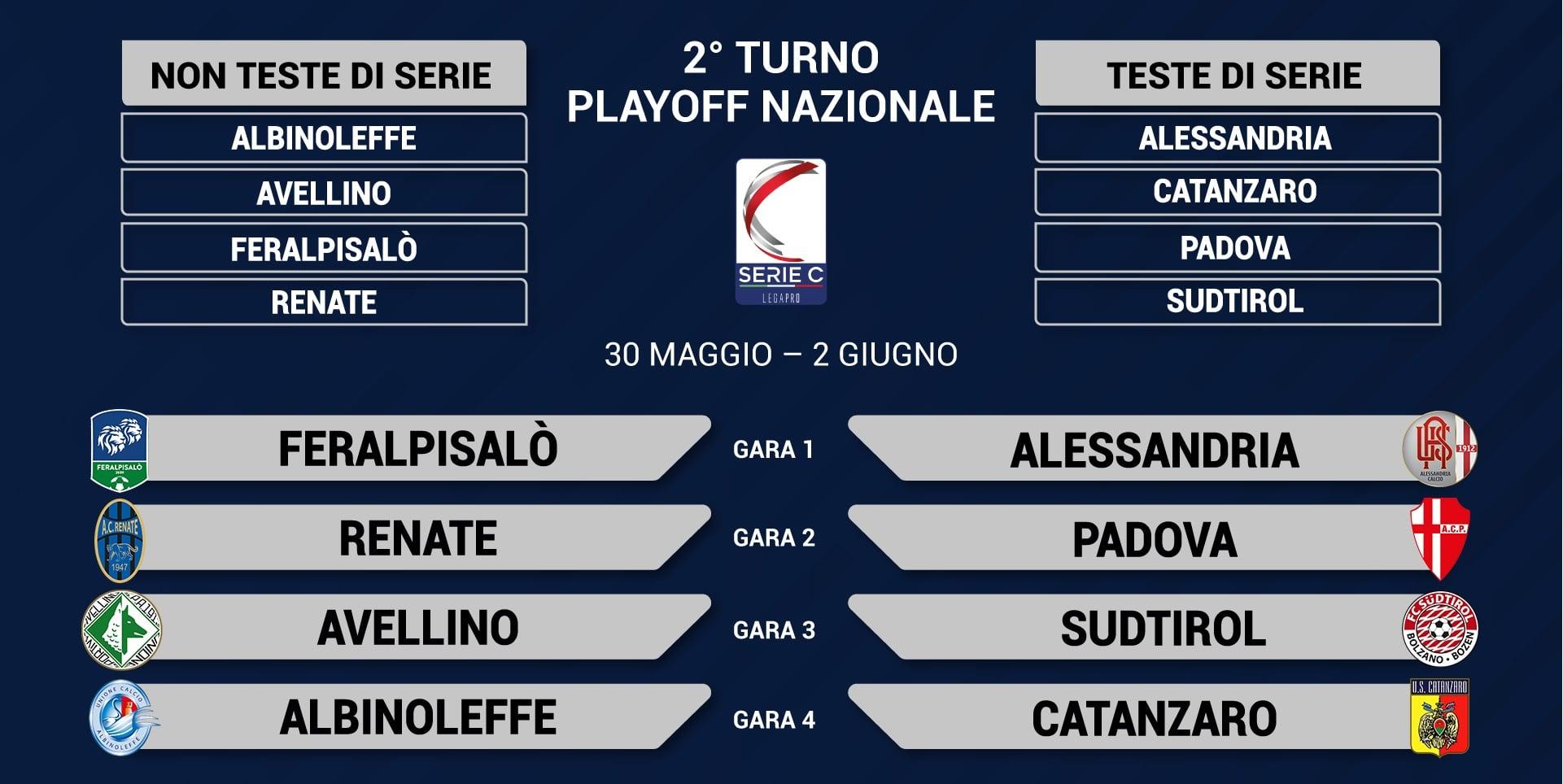 play-off-serie-c-quarti-di-finale News